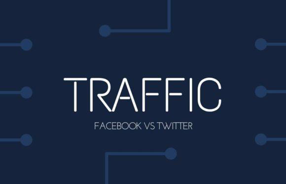 Twitter als Traffic Lieferant unbedeutend